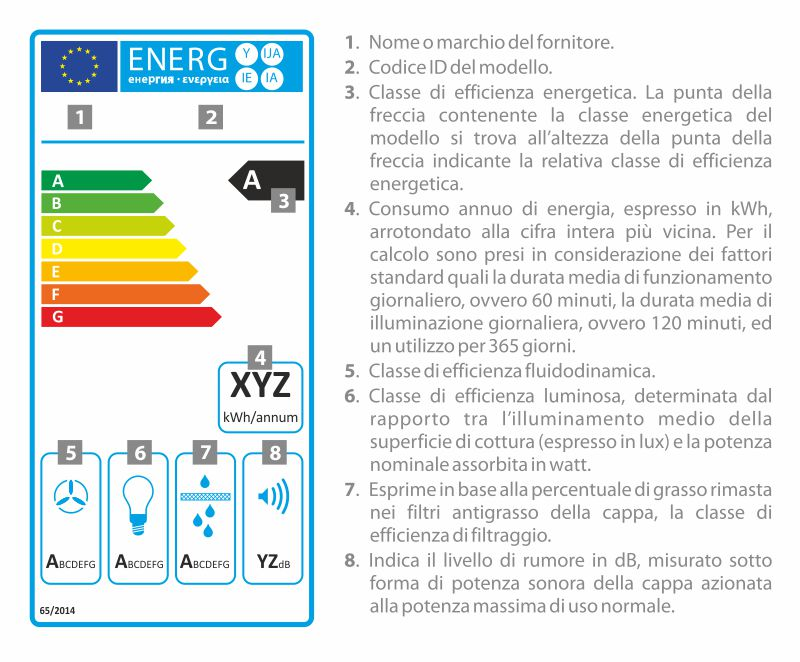 Etichetta-energetica_IT